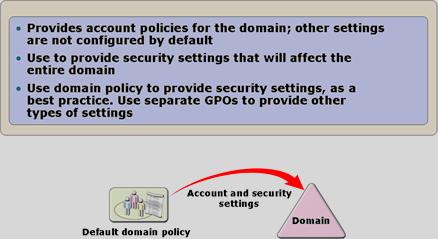 Konfigurace zabezpečení pomocí skupin zásad (GPO) - Ondřej Soukup