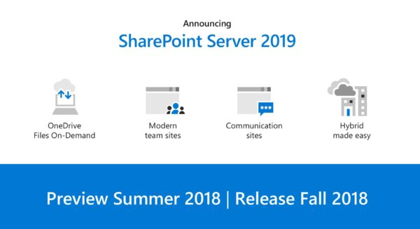SharePoint 2019 Preview